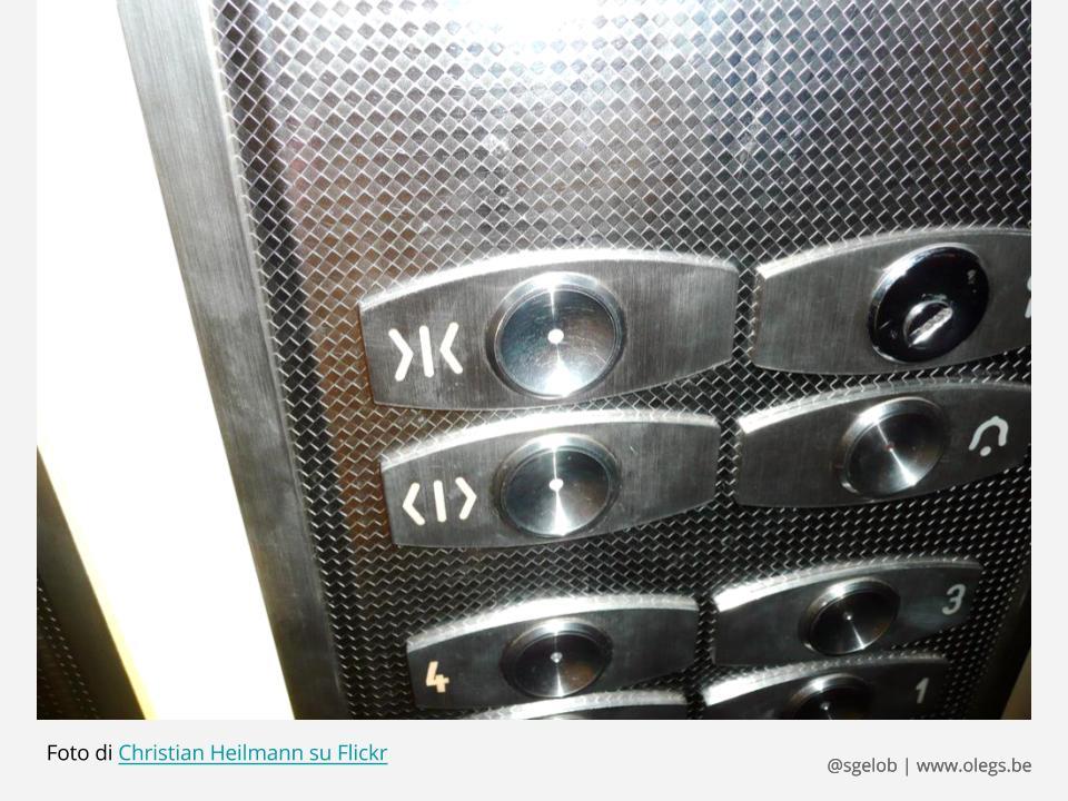 Pulsante di chiusura e apertura porte dell'ascensore