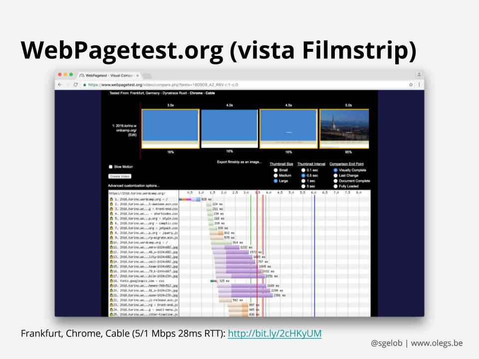 Screenshot di WebPagetest.org (vista Filmstrip)