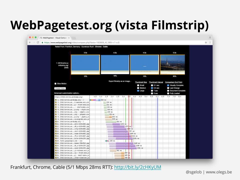 Screenshot di WebPagetest.org (vista Filmstrip)