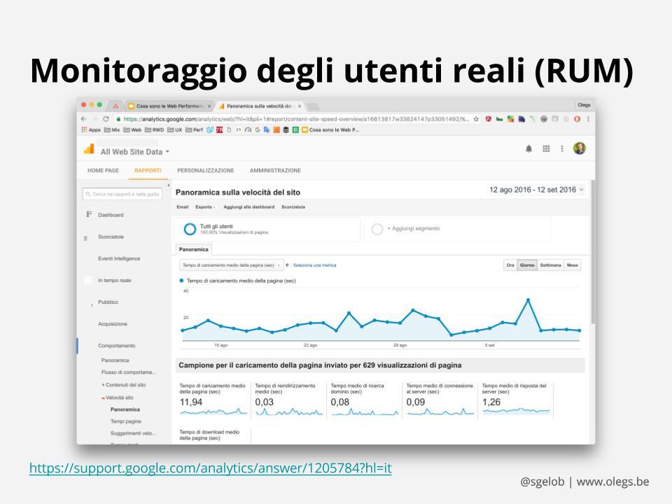 Screenshot di monitoraggio degli utenti reali (RUM) con Google Analytics