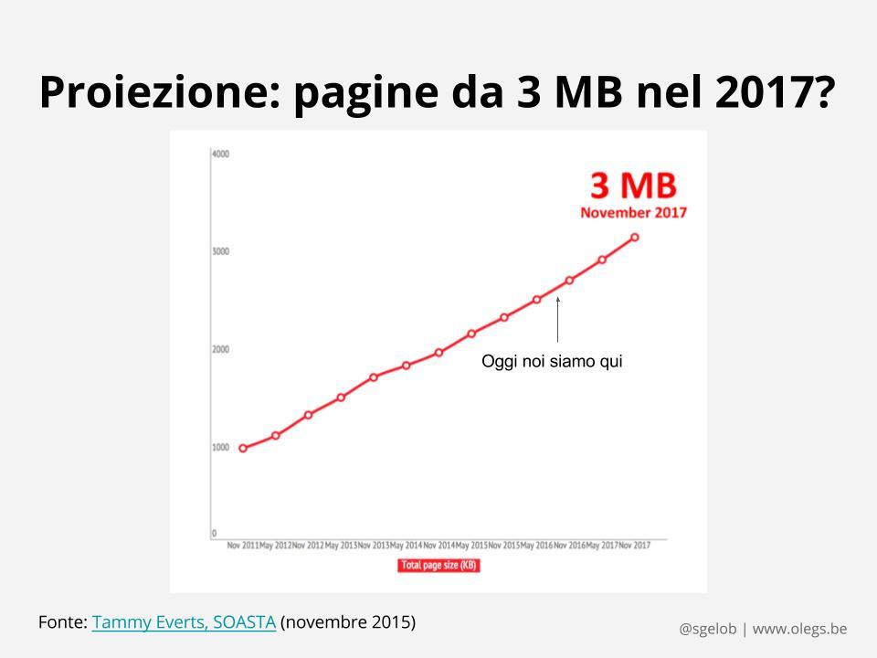 Proiezione: pagine da 3 MB nel 2017?